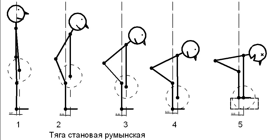 Румынская становая тяга, техника выполнения